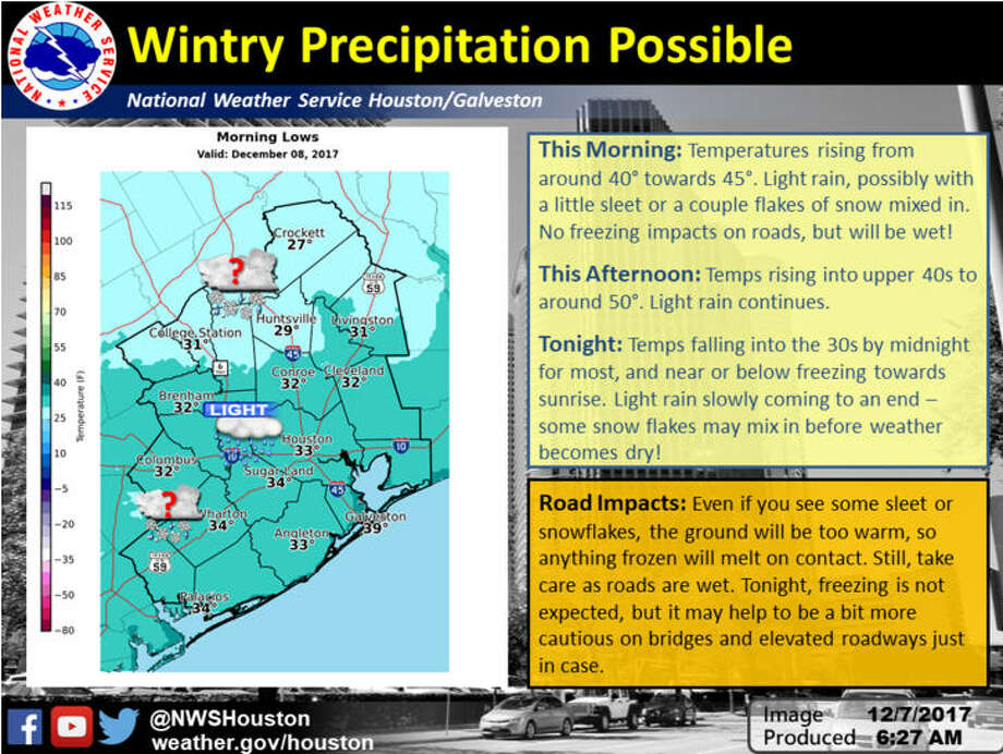 The National Weather Service is is forecasting some freezing temperatures to hit areas north of Houston on Thursday. Rain may be mixed with sleet and snow on late Thursday and early Friday. Photo: National Weather Service