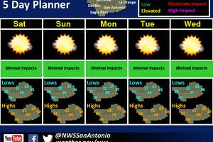 Temperatures will bounce back after San Antonio froze overnight on Friday, Dec. 8, 2017.