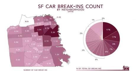 A study by the parking app SpotAngel identified the worst neighborhoods and blocks for car break-ins in San Francisco. Photo: SpotAngel