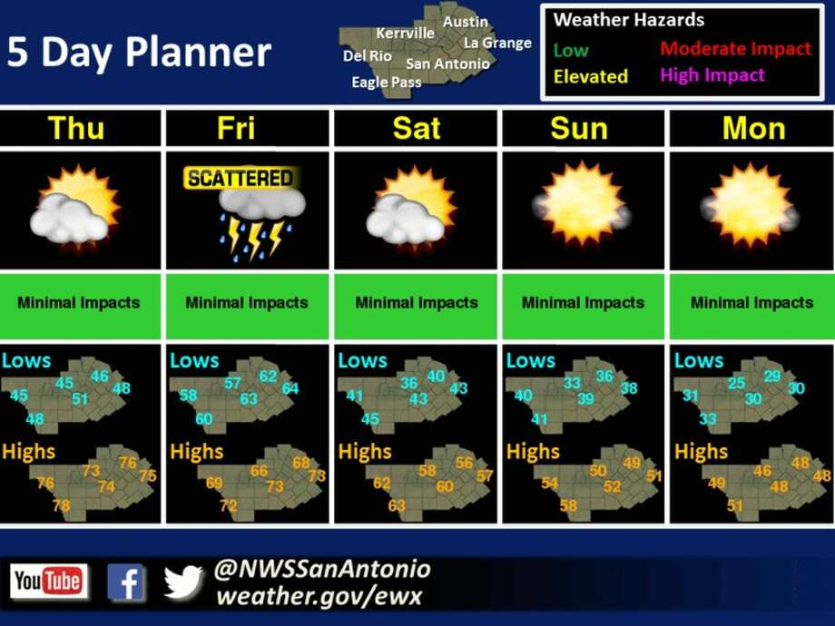 The weather forecast for San Antonio the weekend before Christmas 2017. While San Antonio will likely not see a white Christmas this year, click through the slideshow for a look back at the city's rare snowfall earlier this month. Photo: National Weather Service