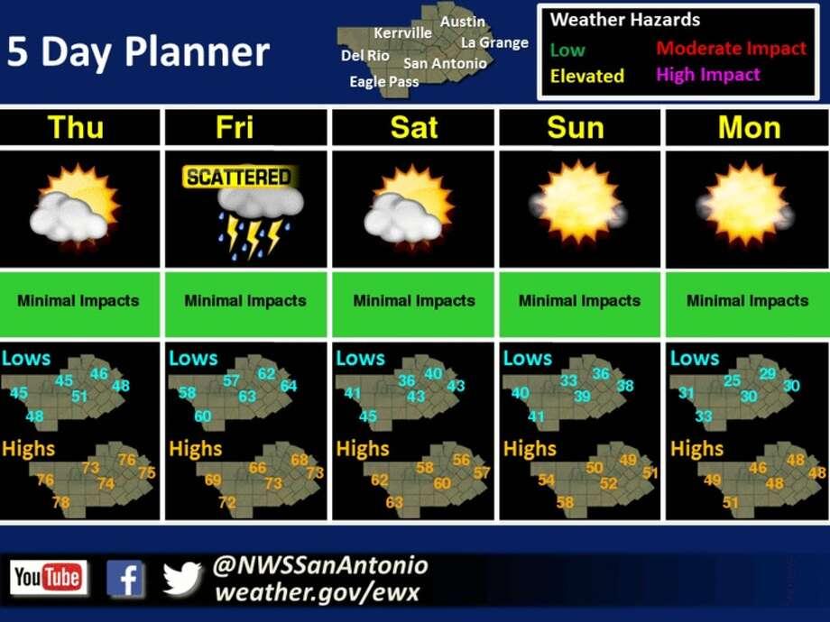 White Christmas Forecast.Sorry San Antonio No White Christmas In The Weather