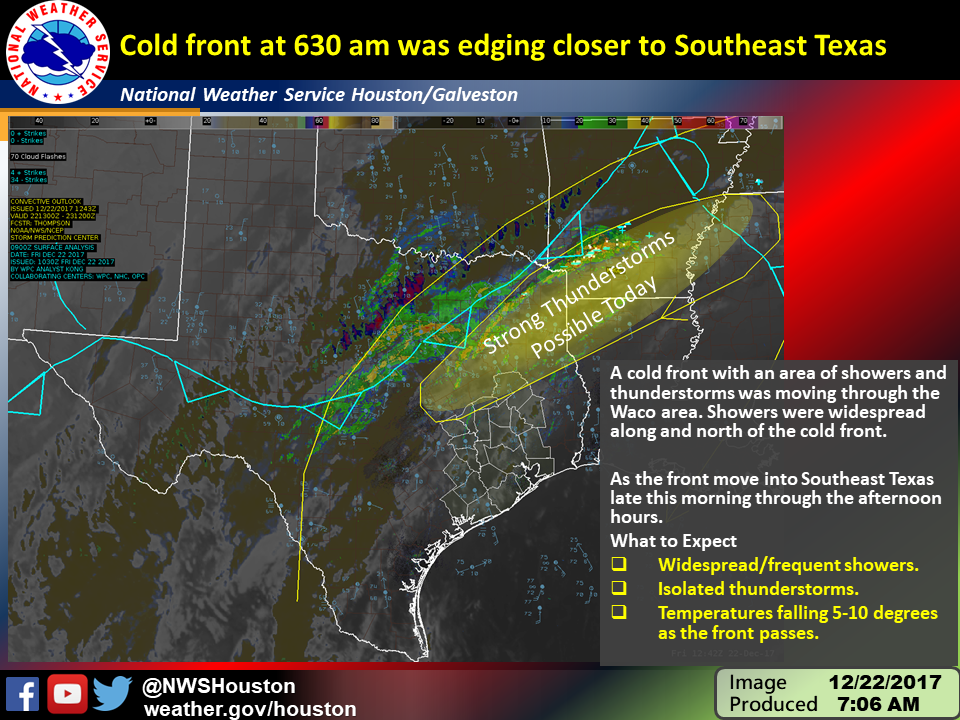 cold front coming through texas could cause travel issues