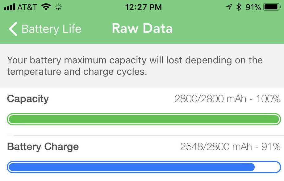 Battery Life is a simple app that tells you just what you need to know. The Capacity scale shows you the health of your battery. Photo: Chronicle Screenshot