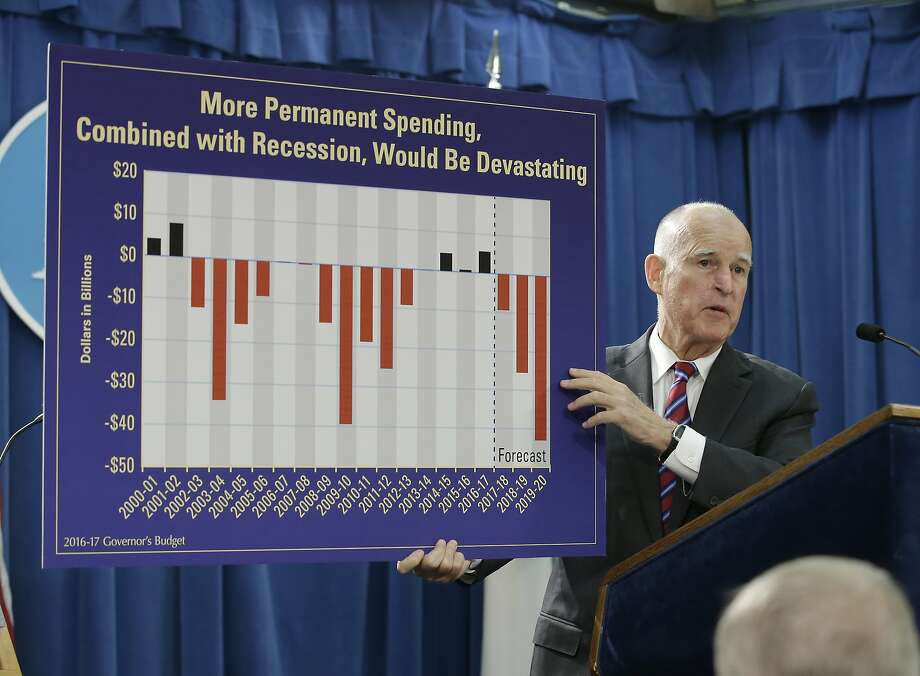 In this 2016 file photo, California Gov. Jerry Brown holds a budget chart as he discusses his proposed state budget. With the state's revenue and reserves rising, investors have pushed down the yields on California's bonds to near AAA levels. Photo: Rich Pedroncelli, Associated Press
