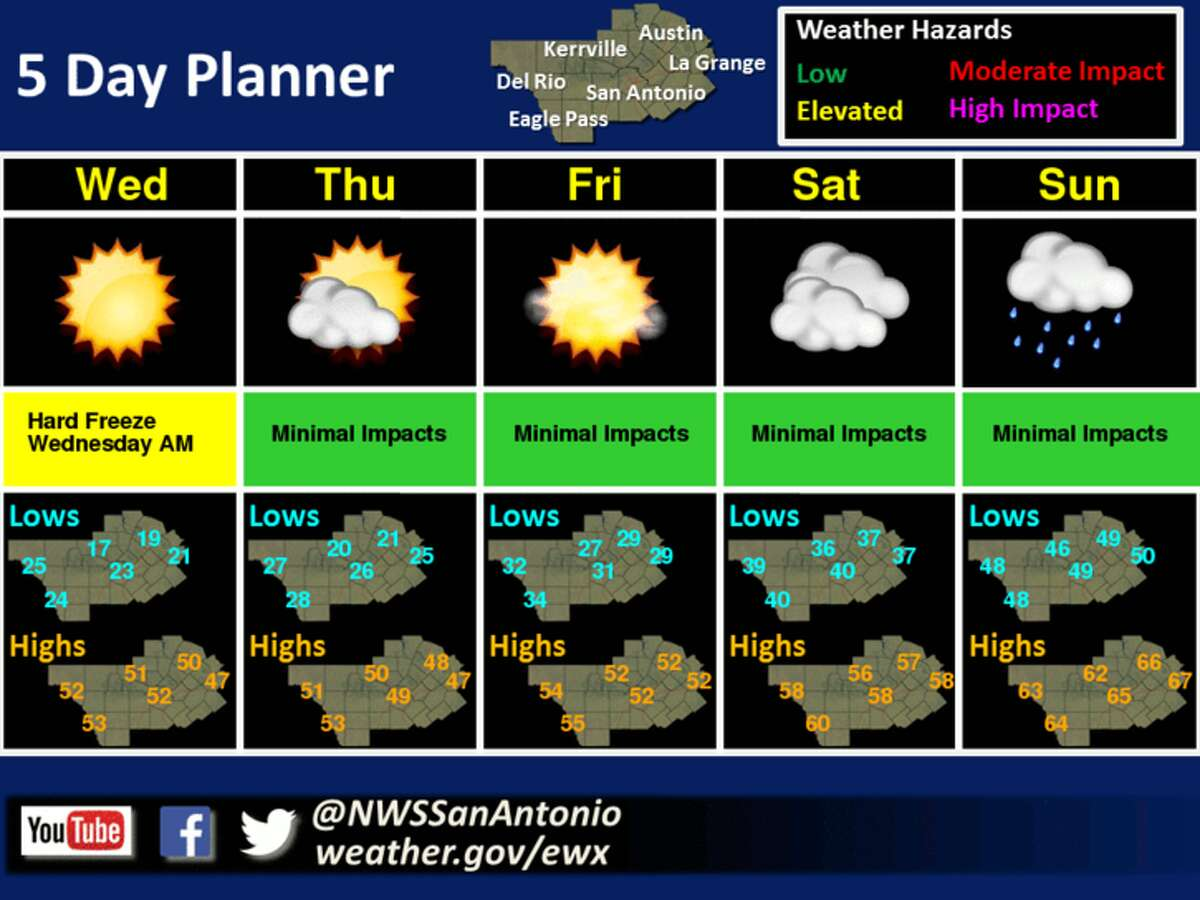 The National Weather Service issued a hard freeze warning that will last until Wednesday, Jan. 3, 2018, in the San Antonio area.