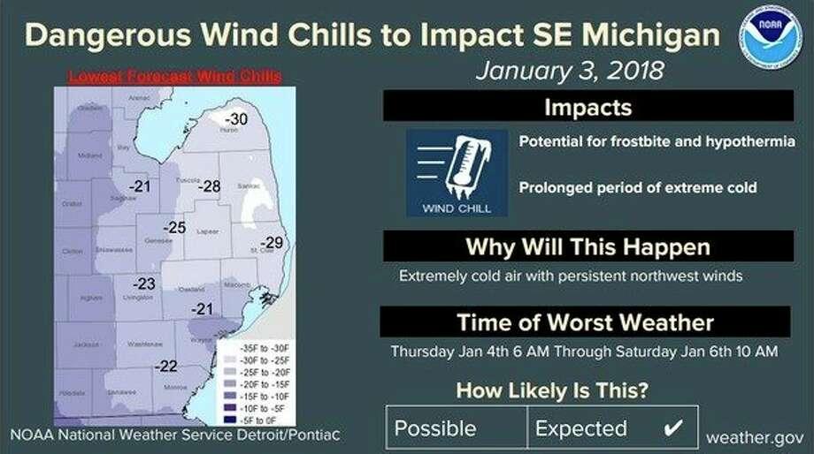 (Photo courtesy of National Weather Service Detroit/Pontiac)