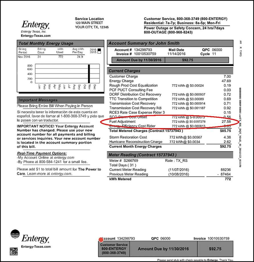 Bills sent out by Entergy will reflect the change in the fuel cost reduction of 8 percent. For the average residential customer using 1,000 kWh a month, the fuel charge will be reduced from about $30.22 per megawatt hour to $21.46 per megawatt hour, a savings of $8.77 a month. Photo: Submitted