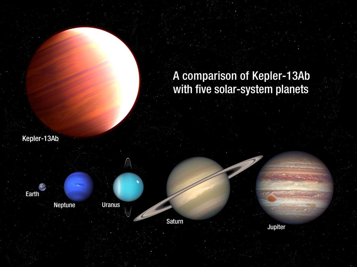 Kepler-13Ab, which has titanium oxide, the main ingredient in most sunscreens,
