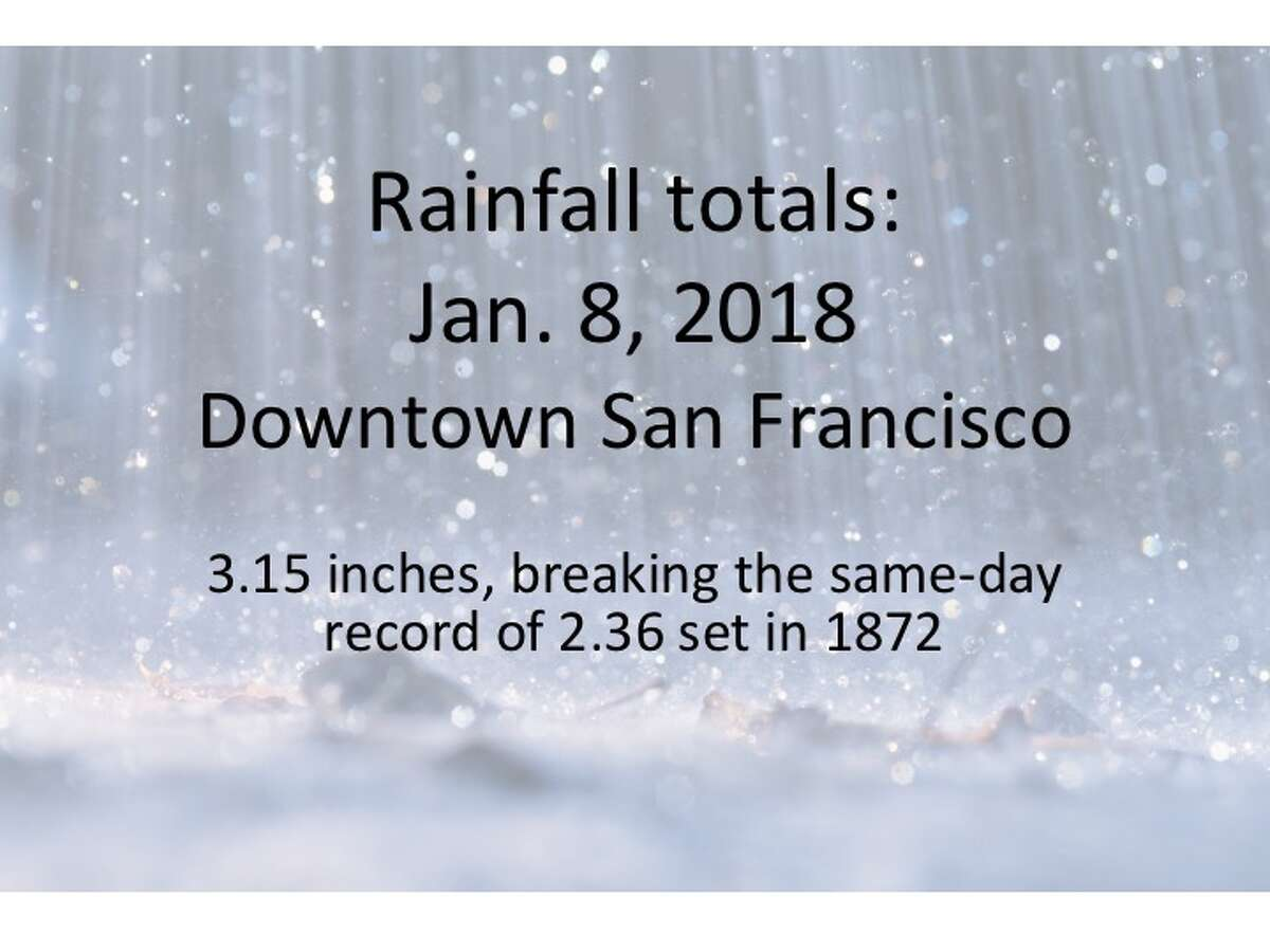 Rainfall totals for Jan. 8, 2018: San Francisco Bay Area