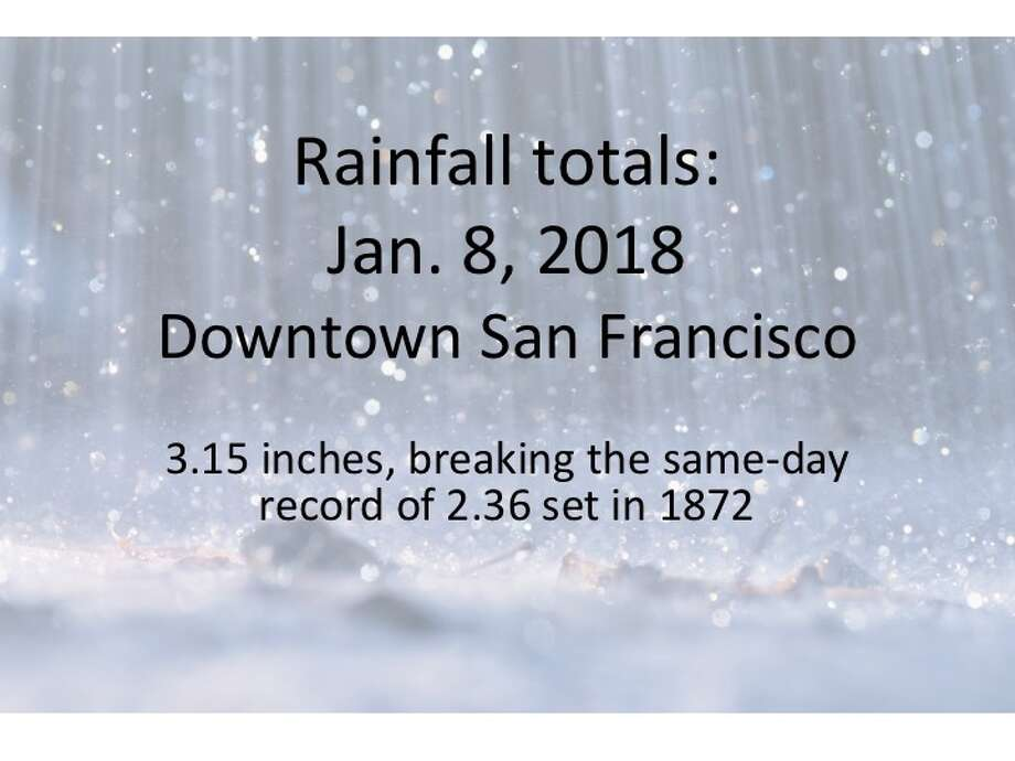 Rainfall totals for Jan. 8, 2018: San Francisco Bay Area Photo: Getty Stock Photo