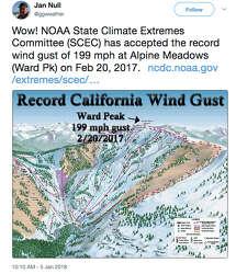 199-MPH Sierra wind gust sets California record - SFGate