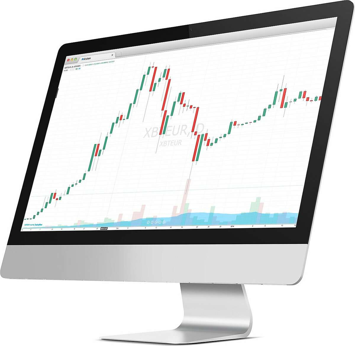 An image from cryptocurrency exchange Kraken's website shows a chart of prices.