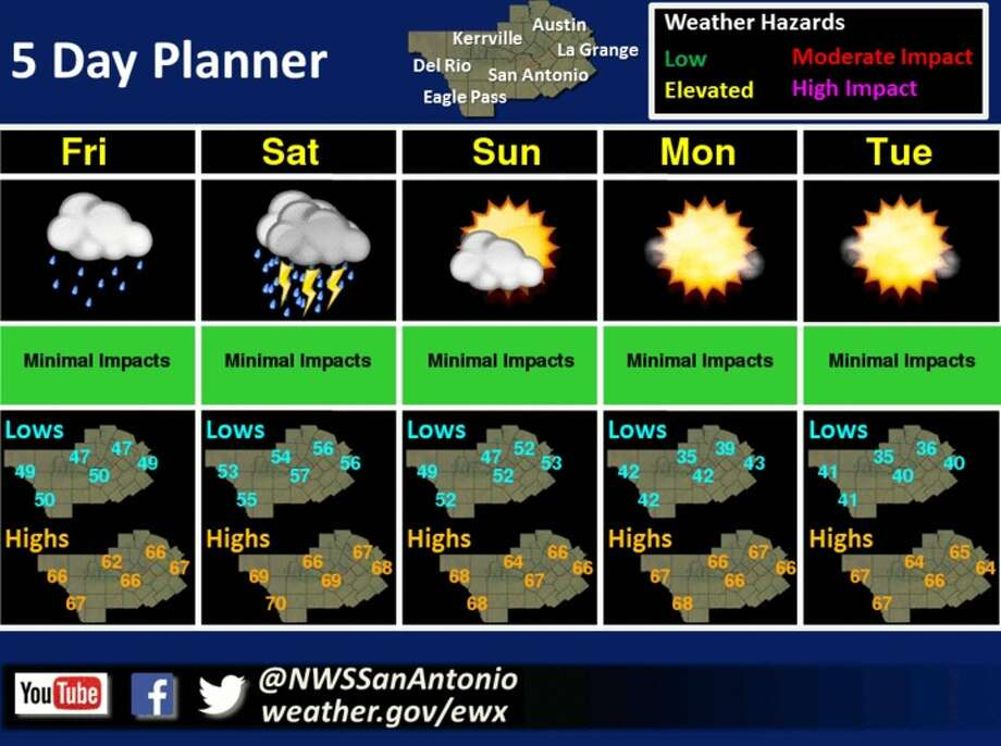 The weather forecast beginning Jan. 26, 2018. Photo: National Weather Service