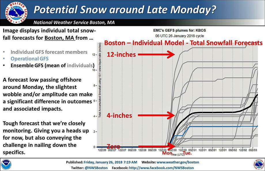 Snow possible Monday in NJ after weekend weather in the 50s