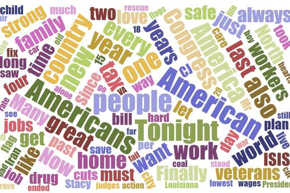 A word cloud showing which words President Trump used most in the January 30th, 2018 State of the Union address. (Wordcloud courtesyhttps://www.jasondavies.com/wordcloud/ )