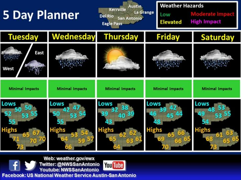 The weather forecast for San Antonio beginning Feb. 6, 2018, according to the National Weather Service. Photo: National Weather Service