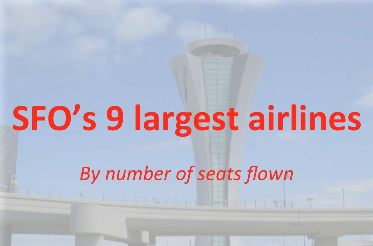 The 9 largest airlines at SFO