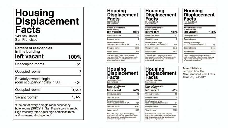 Berkeley artist and designer Erik Schmitt designed SRO vacancy statistics as nutrition labels. He posted the labels on the hotels to which they refer. Photo: Erik Schmitt