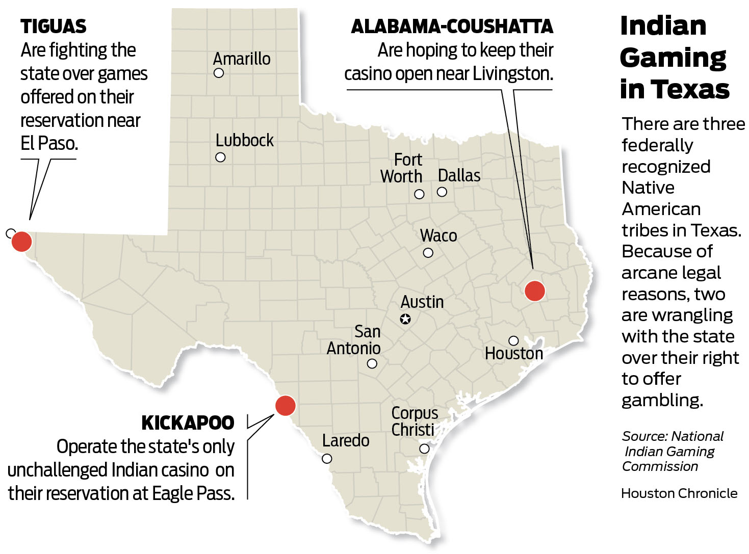 Alabama-Coushatta tribe fights for right to a gaming center