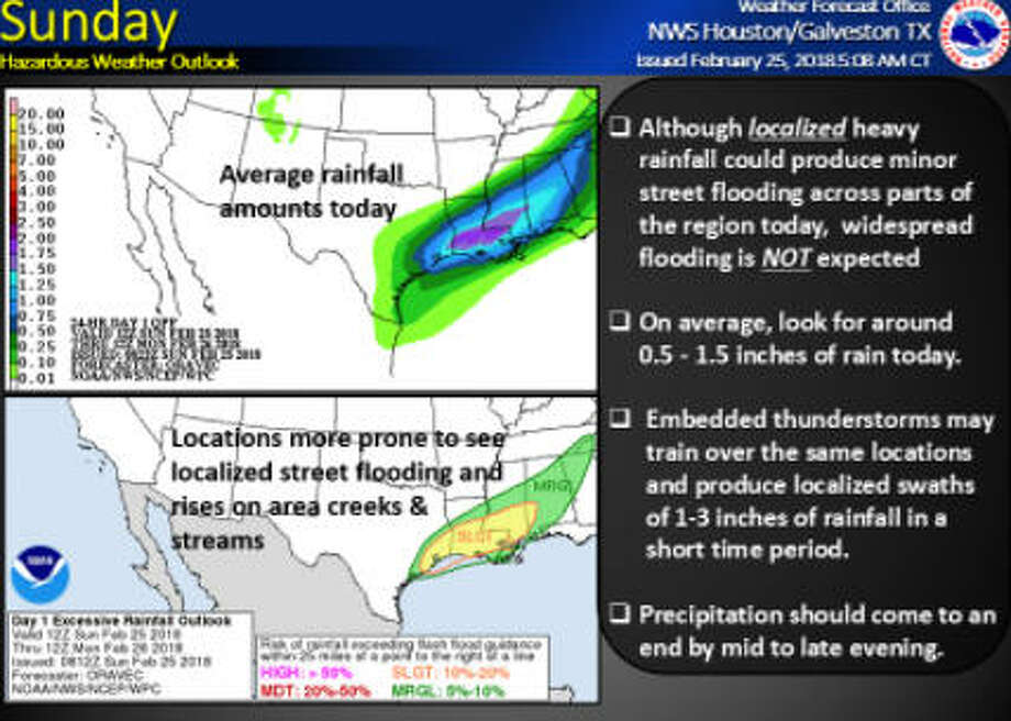 Showers are expected Sunday, with the potential for heavy rainfall in some places. Photo: NWS