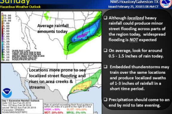 Showers are expected Sunday, with the potential for heavy rainfall in some places.