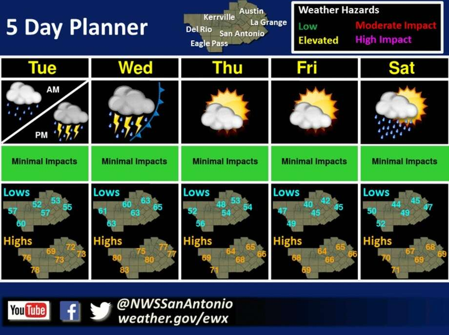 The five-day weather outlook for the San Antonio-area beginning Feb. 27, 2018. Photo: National Weather Service