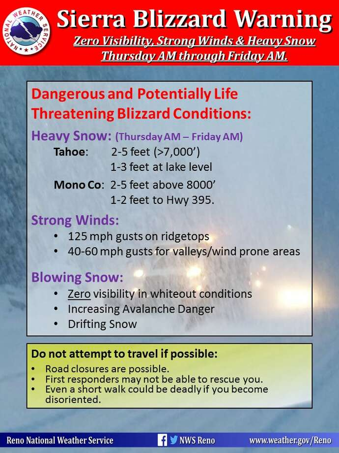 "The National Weather Service tweeted on March 1, ""A #Blizzard Warning has been issued for the #Sierra from Thurs AM to Fri AM. Travel will be dangerous during this time interval due to whiteout conditions, dangerous wind chills, and drifting #snow. Even a short walk could be deadly in these conditions."" Photo: National Weather Service"