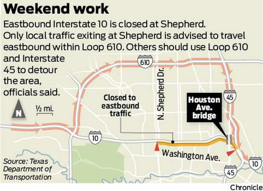 Weekend work