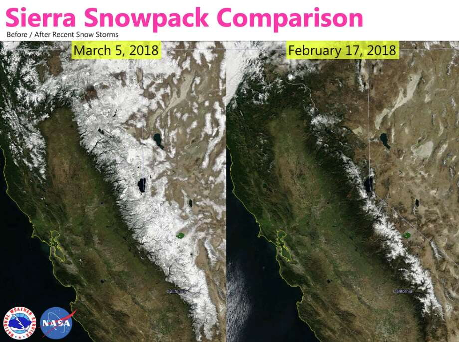 Satellite images show the Sierra Nevada snowpack in March and February of 2018. Photo: NWS