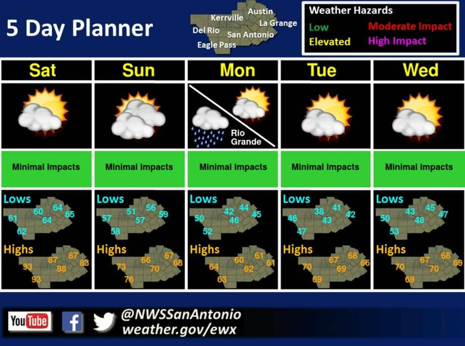The weather outlook for the week starting March 9, 2018. Photo: National Weather Service