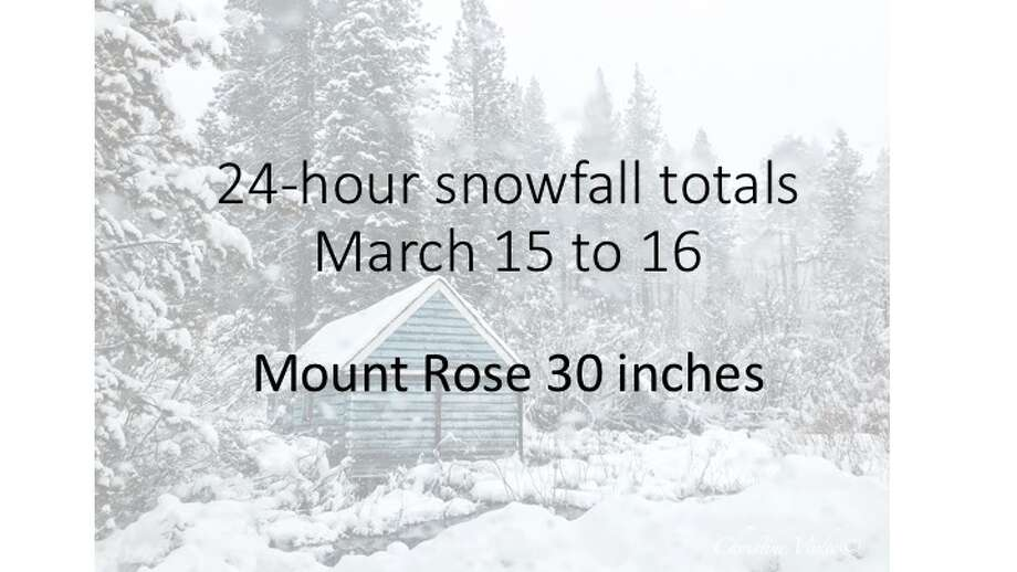 Snow dumped in the Sierra Nevada March 15 and March 16, 2018. Here are snowfall totals for ski resorts. Measurements are for snow that fell March 16 to about 8 a.m. on March 15. Photo: Photo: Christine Virdee