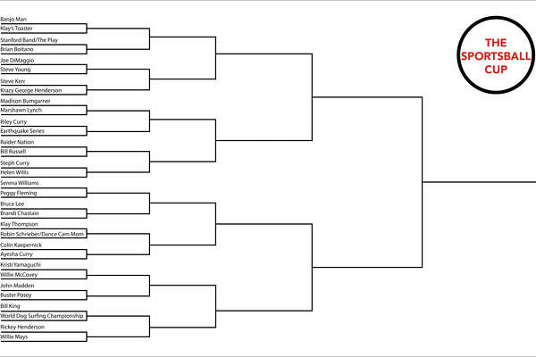 Here's the bracket for round one of The Sportsball Cup.