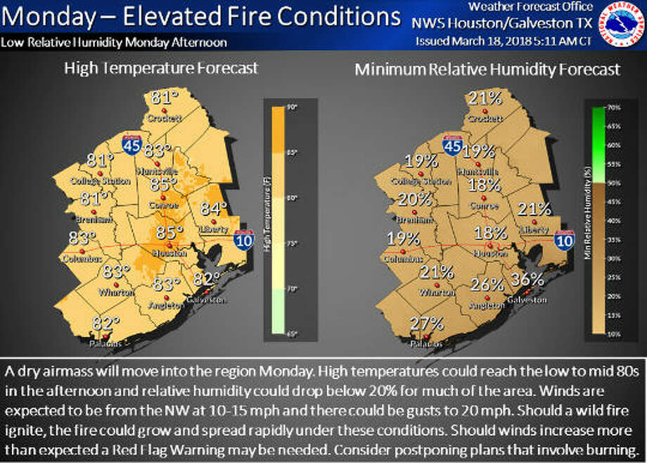 "The NWS is warning about ""fire conditions"" Monday. Photo: NWS"