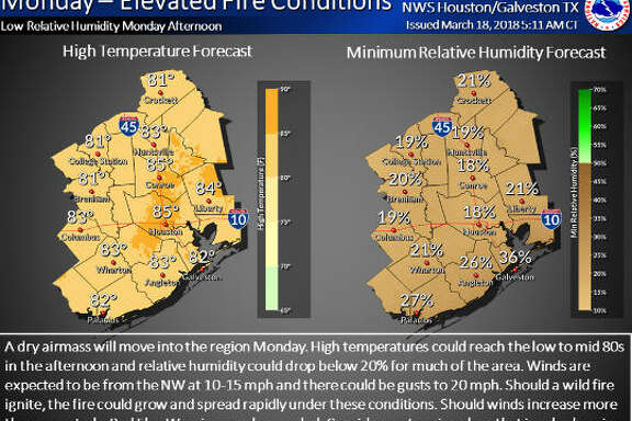 "The NWS is warning about ""fire conditions"" Monday."