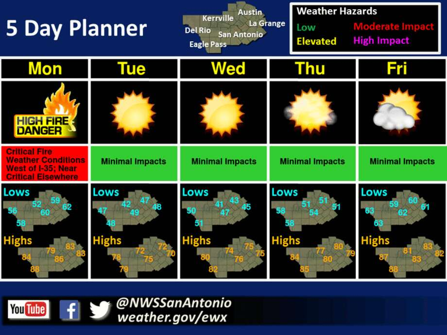 Photo: National Weather Service