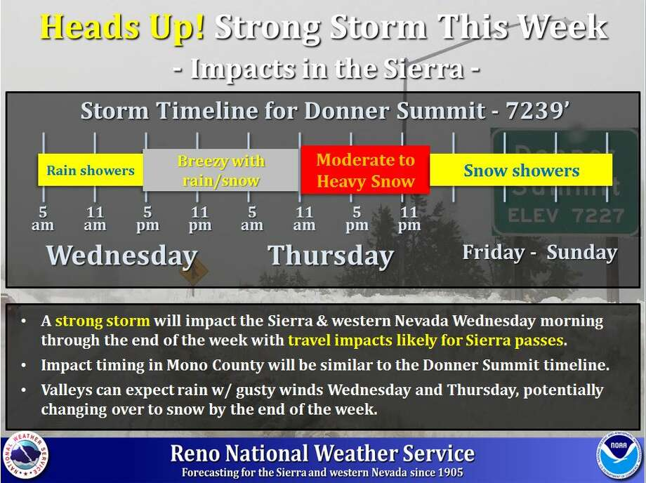 The upcoming forecast for the Sierra shows a storm that is set to hit the area, adding even more snow to the snowpack. Photo: Courtesy National Weather Service
