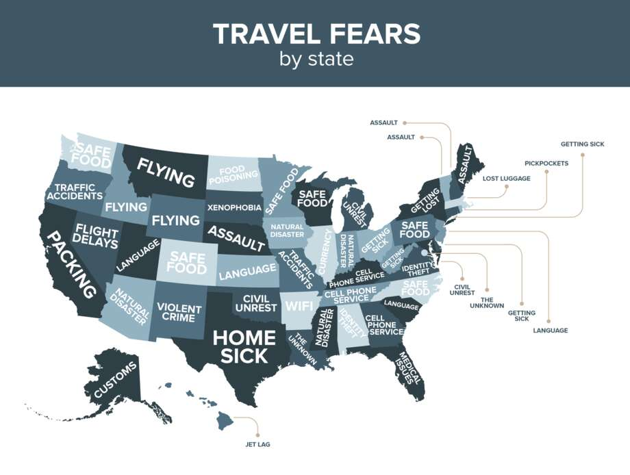 The firm Your Local Security looked at the top travel fears according to 25 travel experts, then dug into Google Search Trends data to pinpoint Americans' biggest travel woes. Click through for the biggest fears in each state.  Photo: Your Local Security