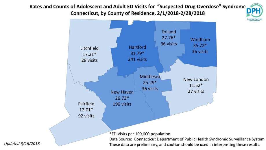 Data on hospital emergency department visits for suspected drug overdoses in the state. Photo: Contributed / State Department Of Public Health