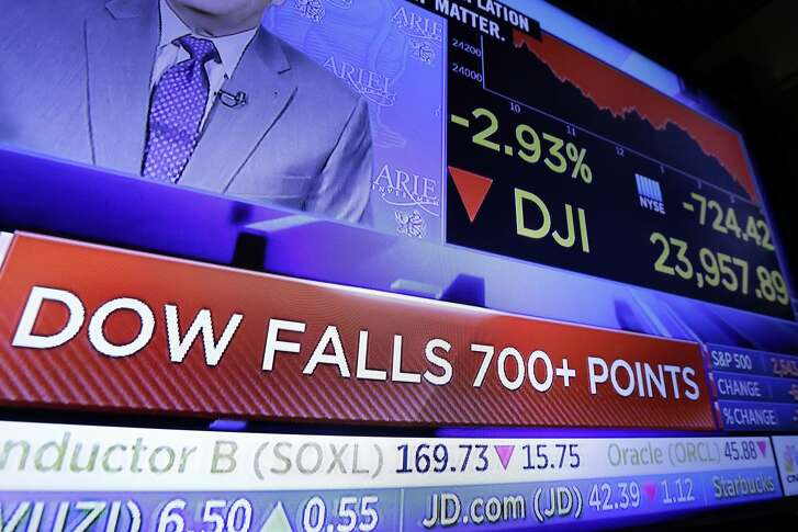 A television screen on the trading floor of the New York Stock Exchange shows the closing number for the Dow Jones industrial average, Thursday, March 22, 2018. Stocks plunged, sending the Dow Jones industrials down more than 700 points, as investors feared that trade tensions will spike between the U.S. and China. (AP Photo/Richard Drew)
