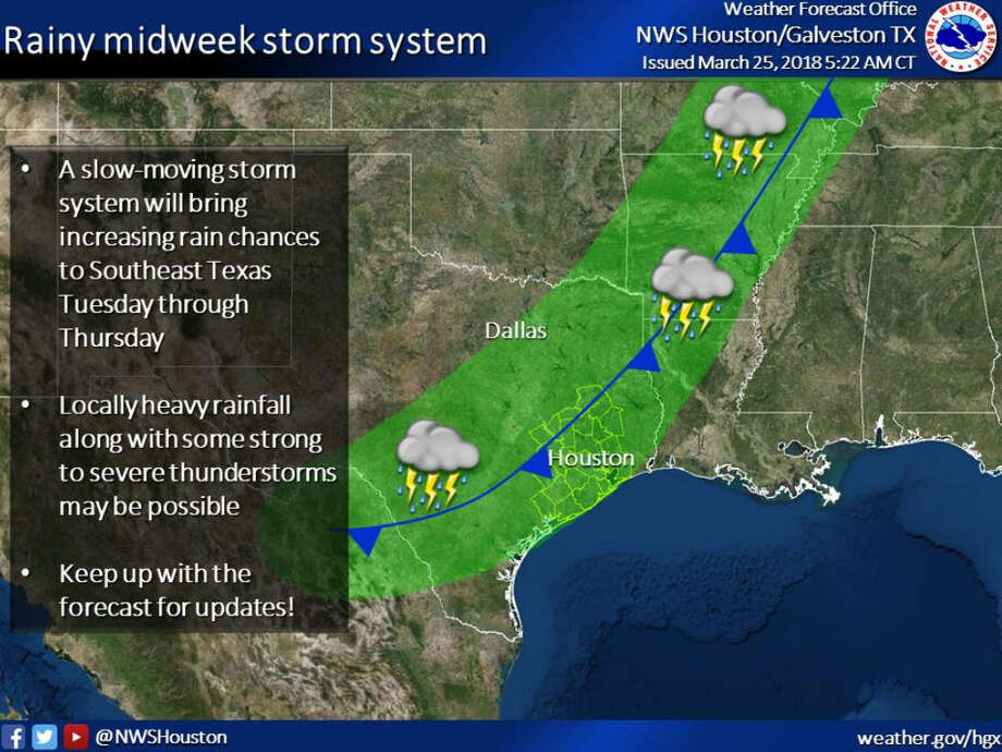 A slow-moving system will bring stormy weather to the Houston area mid week with an increasing risk of locally heavy rainfall and some strong to severe storms, according to the National Weather Service. Photo: National Weather Service