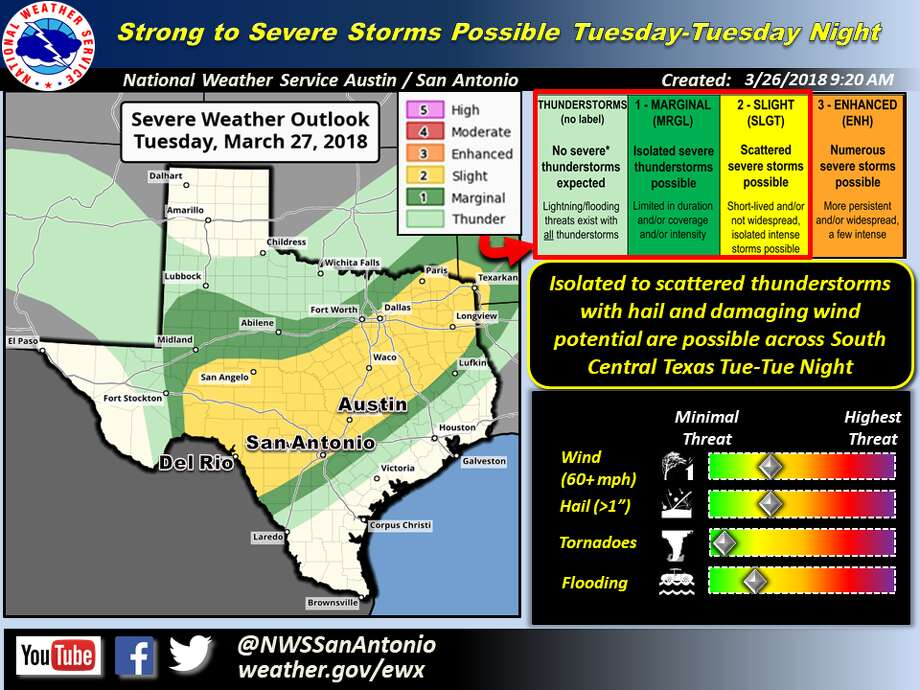Severe storms and hail is expected in the San Antonio area on Tuesday and Wednesday, March 27 and 28, 2018. Photo: National Weather Service