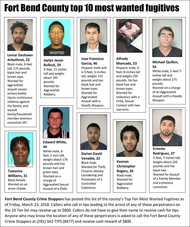 Fort Bend County Crime Stoppers 10 most wanted fugitives as of Friday, March 23, 2018. Photo: Fort Bend County Crime Stoppers