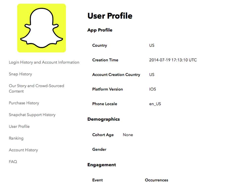 Snapchat's data is delivered as HTML pages. Photo: Chronicle Screenshot