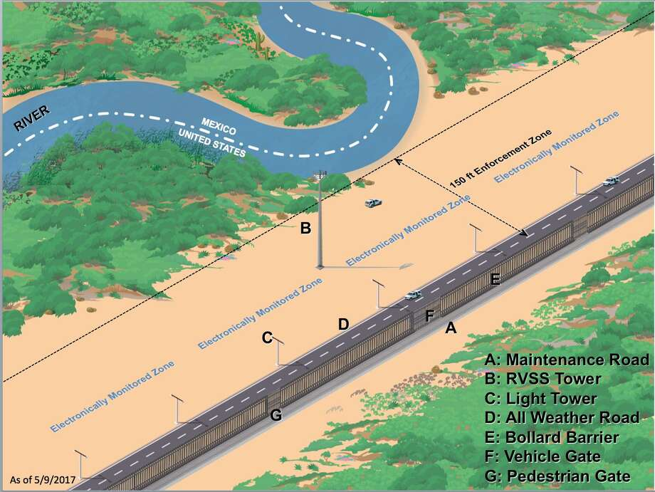 A rendering of proposed border wall construction near the Rio Grande river. Photo: CBP
