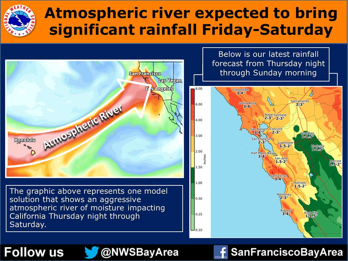 A strong late season storm will strike the Bay Area.