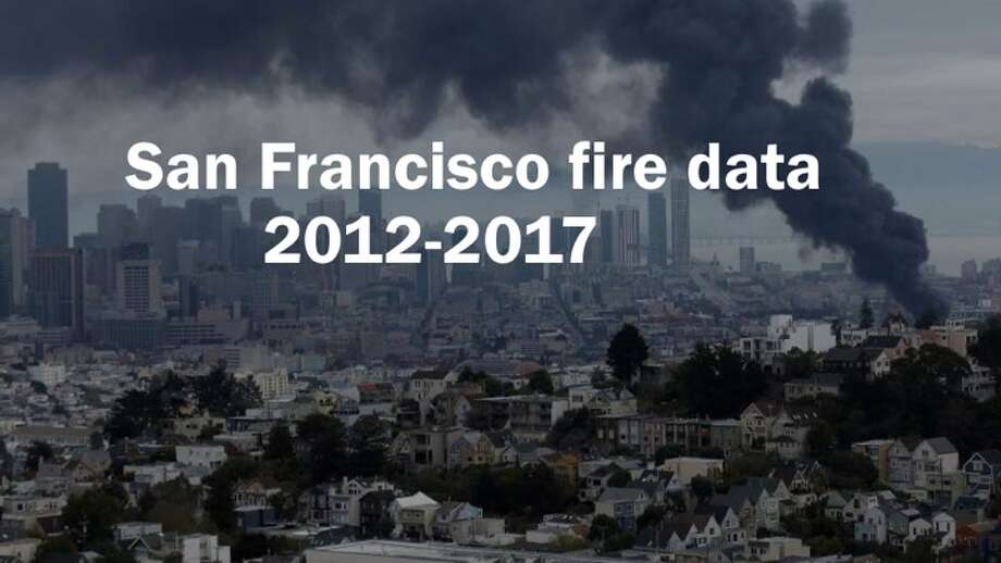 Data source: San Francisco Fire Dept. Photo: Jeff Chiu, AP