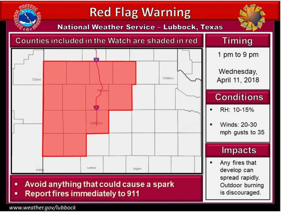 Winds will kick up this afternoon from the southwest around 20 to 25 mph - and will cause Critical Fire Danger across most areas on the Caprock. Elevated Fire Danger will occur over the Rolling Plains. Photo: NWS Lubbock