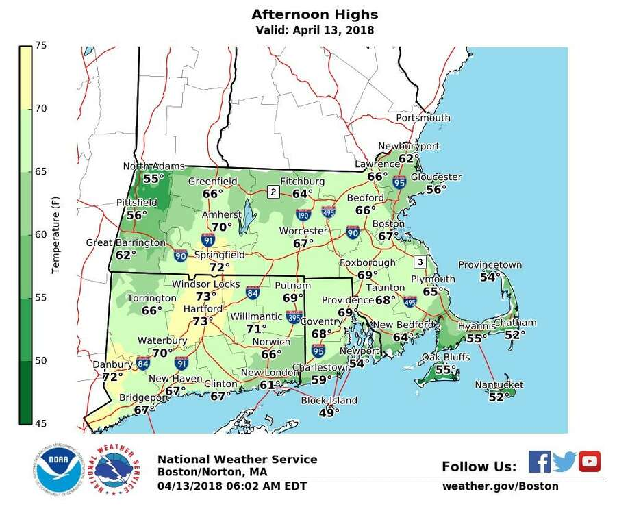 Low pressure moving through the St. Lawrence valley will maintain a southwest flow across southern New England today. Temperatures expected to rise into the 60s, and perhaps the lower 70s, across the interior. No such luck across the Cape and islands, as well as the south coast, where water temperatures remain about 45-50 degrees. Photo: NWS