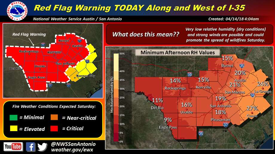 Meteorologists with the National Weather Service have elevated the fire weather threat to Bexar County from a watch to a red flag warning. Photo: National Weather Service