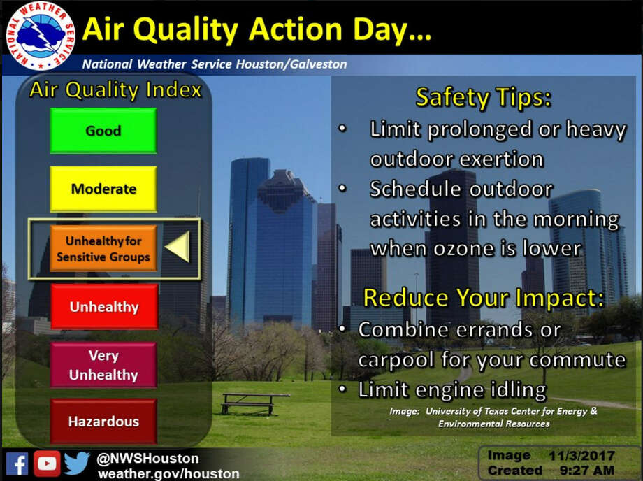 April 16, 2018 is the first Ozone Action Day of the year for Houston. The National Weather Service recommends people use their cars as little as possible and to do outdoor activities in the morning, when ozone is lower.Scroll ahead to see what the expected temperatures are for the Houston area on Monday. Photo: National Weather Service